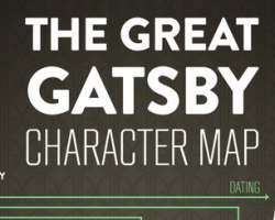 Infographic: The Great Gatsby Character Map